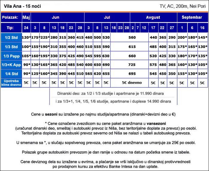 This image has an empty alt attribute; its file name is vila-ana-nei-pori-cene-15-noci.jpg
