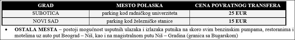This image has an empty alt attribute; its file name is polasci-iz-drugih-mesta.jpg